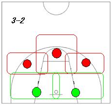 ISLANDS-basketball team-:ゾー...